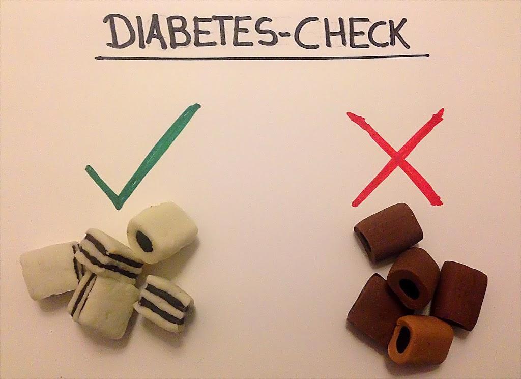 Diabetes-Check 24