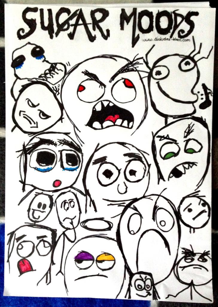 Zeichnen Kreatives neben dem Blog Teil 2
